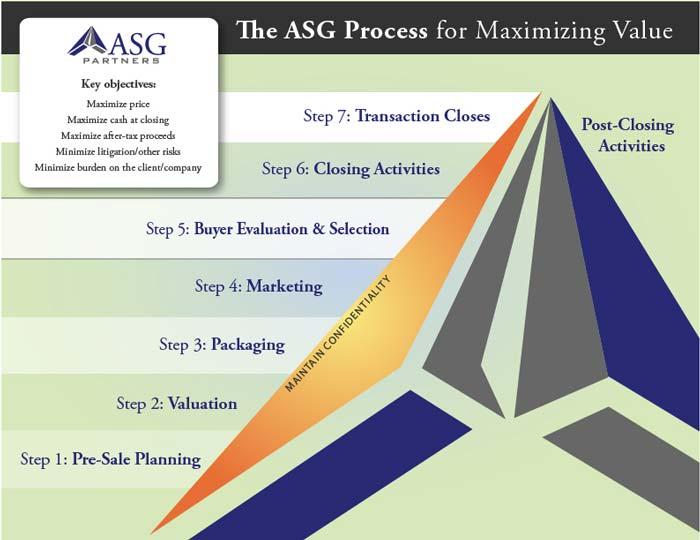 asg_process-1